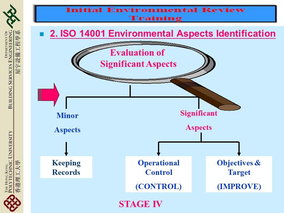 n 2. ISO 14001 Environmental Aspects Identification Evaluation of Significant Aspects Minor Aspects Significant Aspects Operational Control (CONTROL)
