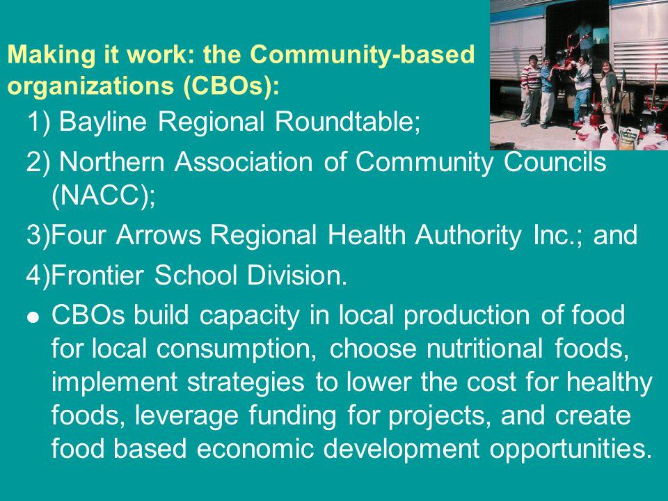 Making it work: the Community-based organizations (CBOs): 1) Bayline Regional Roundtable; 2) Northern Association of Community Councils (NACC); 3)Four