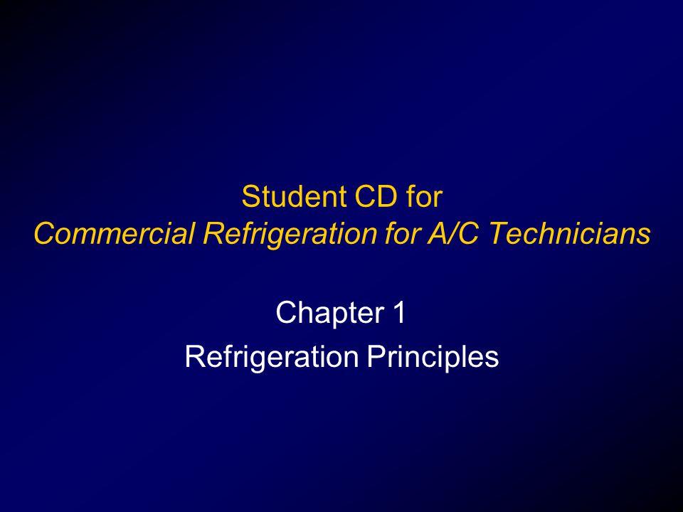 Copyright 2006 Thomson Delmar Learning 12 AMBIENT AIR 95 o Typical Walk-In Refrigerator (R22) BOX TEMPERATURE 35  25º 50 psig 280 psig 115º 35º EVAPORATOR CONDENSER 125º 175º 45º TEV