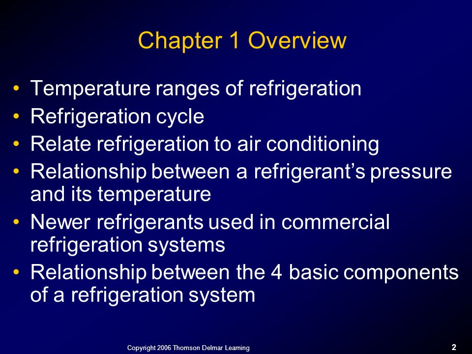 Copyright 2006 Thomson Delmar Learning 3 Common Space & Product Temperatures Air Conditioning = 75° High temperature refrigeration = 55° Medium temperature refrigeration = 35° Low temperature refrigeration = -10° Extra low temperature refrigeration = -25°