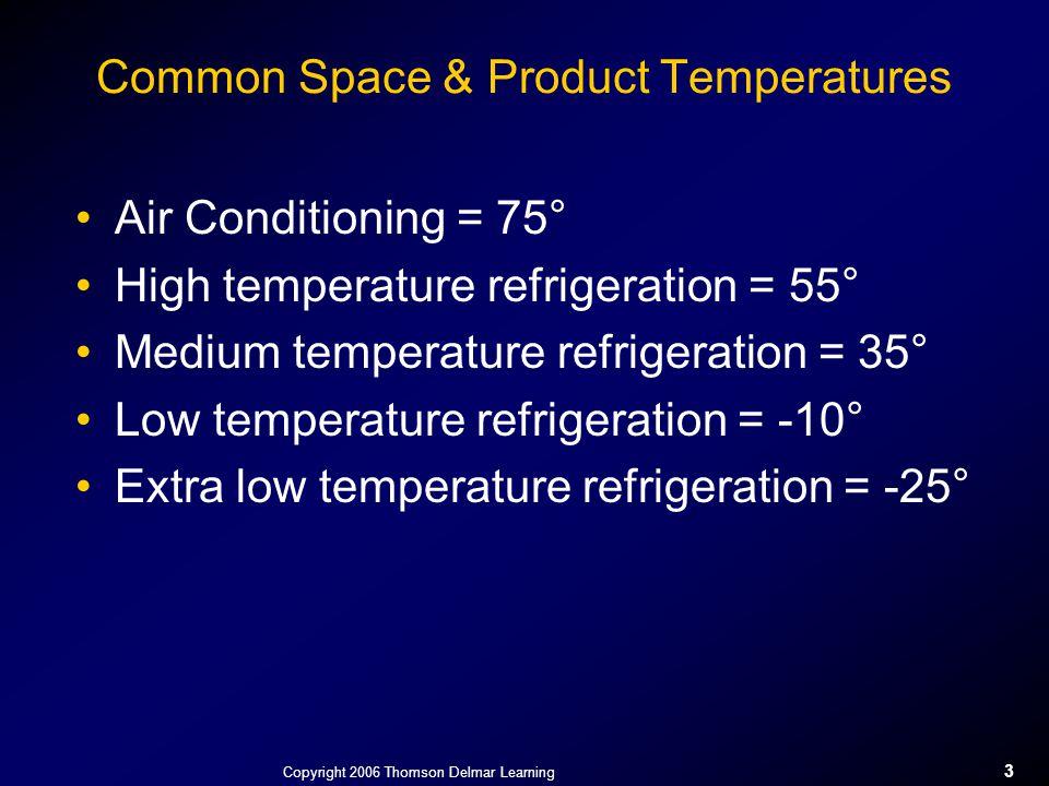 Copyright 2006 Thomson Delmar Learning 3 Common Space & Product Temperatures Air Conditioning = 75° High temperature refrigeration = 55° Medium temper