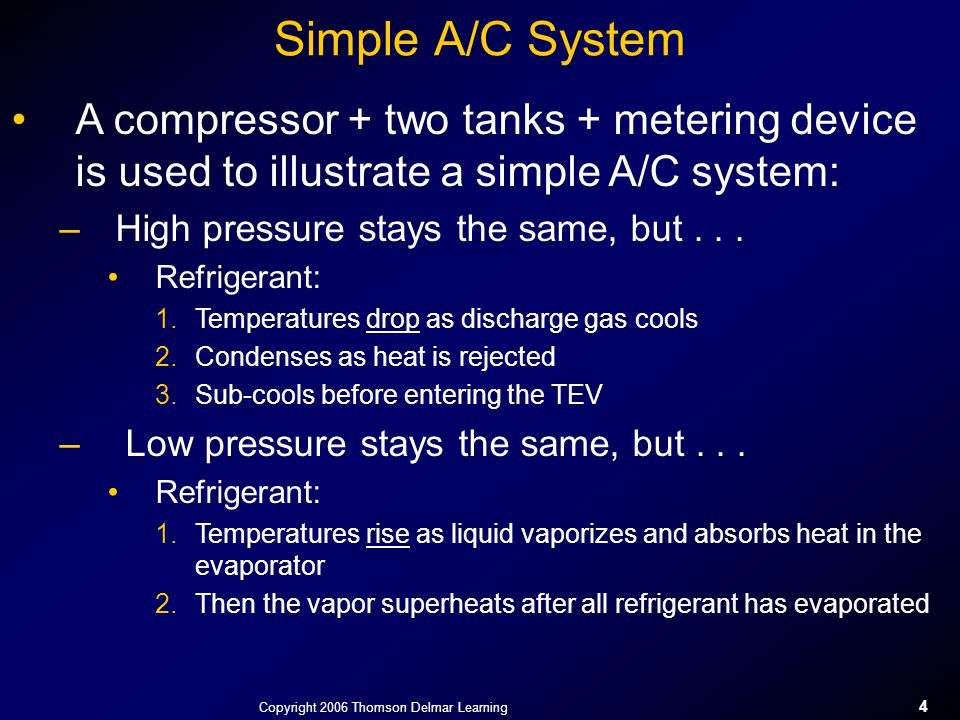 Copyright 2006 Thomson Delmar Learning 15 The Four Basic Components of a Refrigeration System 1.