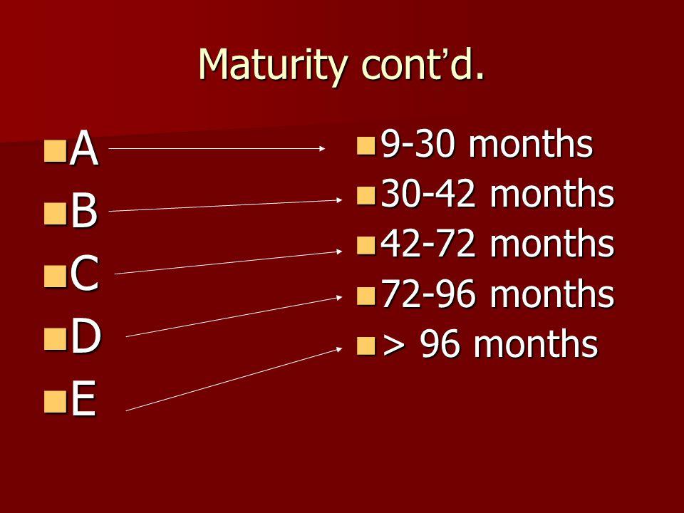 Maturity cont'd. A B C D E 9-30 months 9-30 months 30-42 months 30-42 months 42-72 months 42-72 months 72-96 months 72-96 months > 96 months > 96 mont