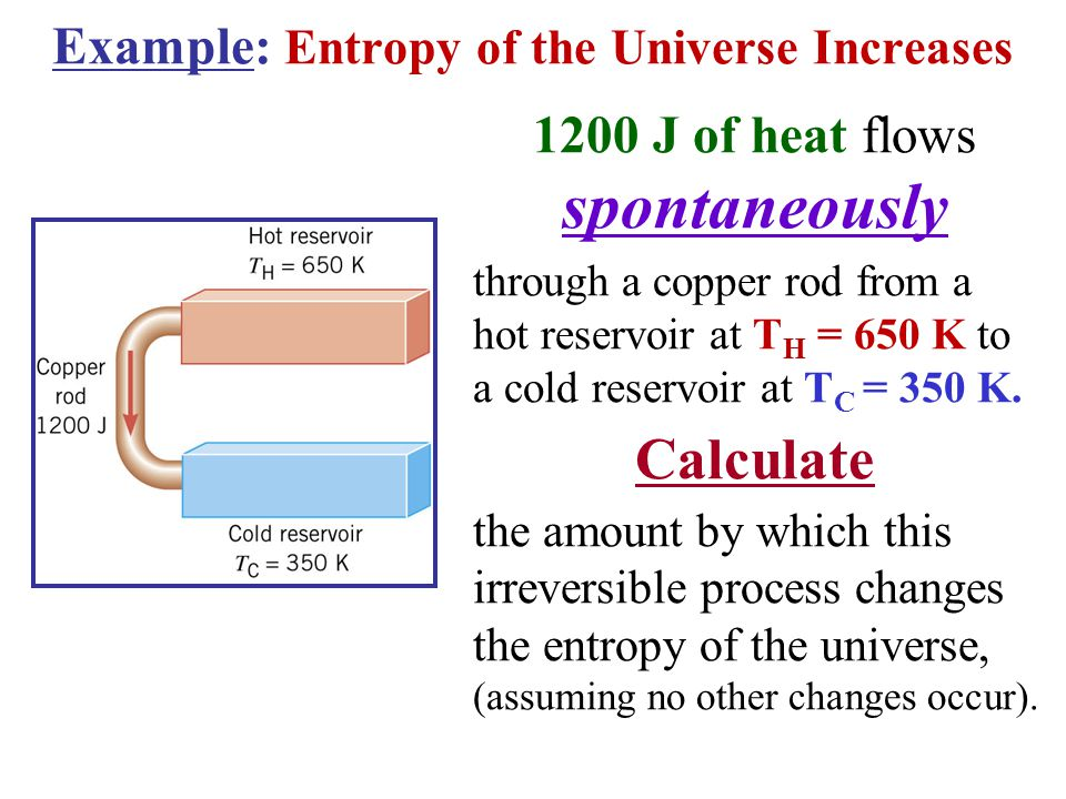 Example: Entropy of the Universe Increases 1200 J of heat flows spontaneously through a copper rod from a hot reservoir at T H = 650 K to a cold reservoir at T C = 350 K.