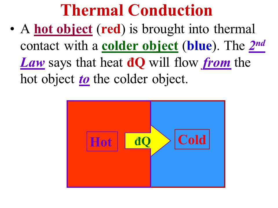 Thermal Conduction A hot object (red) is brought into thermal contact with a colder object (blue).