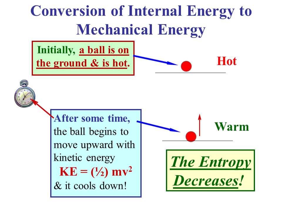 Conversion of Internal Energy to Mechanical Energy Initially, a ball is on the ground & is hot.
