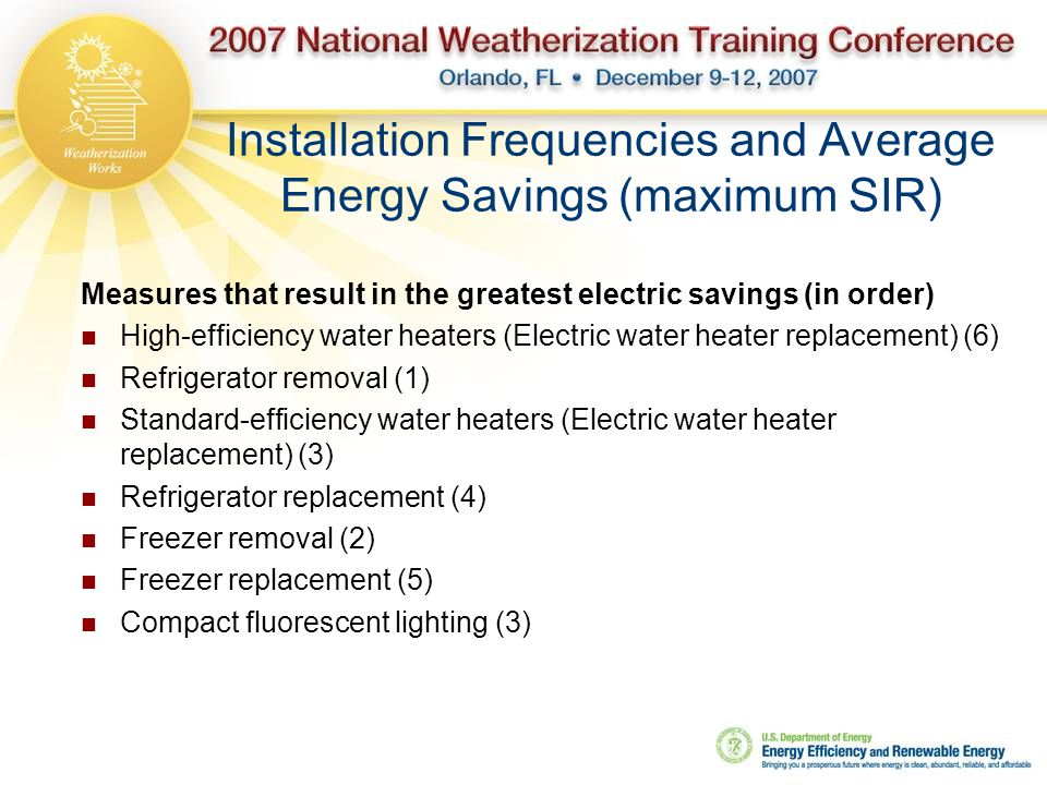 Installation Frequencies and Average Energy Savings (maximum SIR) Measures that result in the greatest electric savings (in order) High-efficiency water heaters (Electric water heater replacement) (6) Refrigerator removal (1) Standard-efficiency water heaters (Electric water heater replacement) (3) Refrigerator replacement (4) Freezer removal (2) Freezer replacement (5) Compact fluorescent lighting (3)