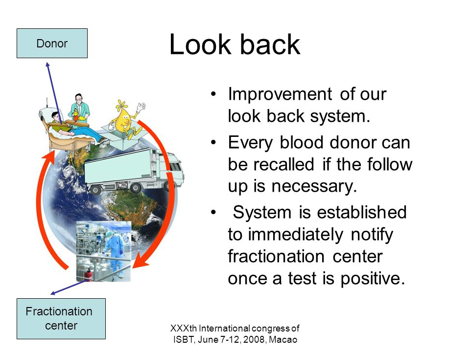 XXXth International congress of ISBT, June 7-12, 2008, Macao Look back Improvement of our look back system.