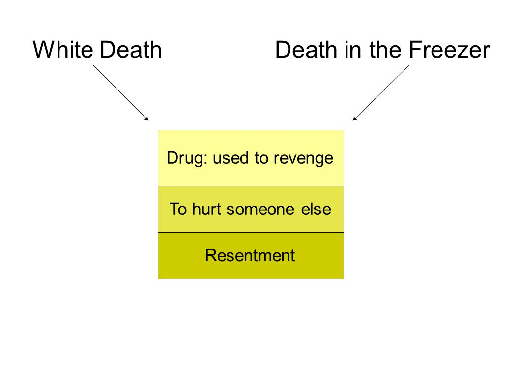White Death Death in the Freezer Drug: used to revenge To hurt someone else Resentment