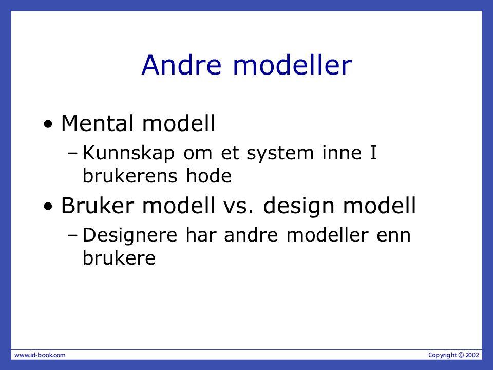 Andre modeller Mental modell –Kunnskap om et system inne I brukerens hode Bruker modell vs.