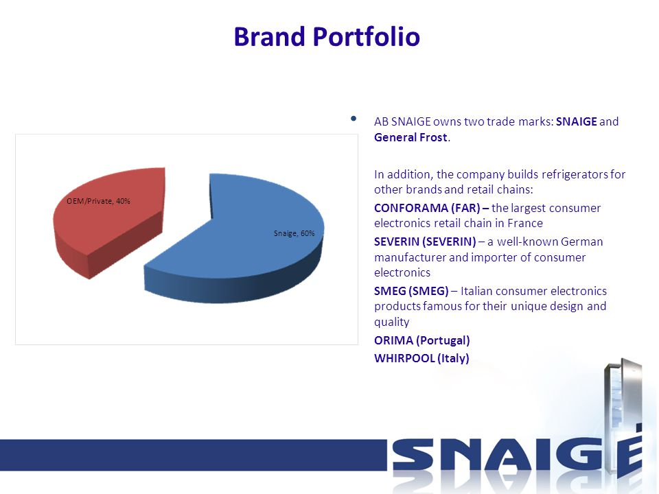 Brand Portfolio AB SNAIGE owns two trade marks: SNAIGE and General Frost.