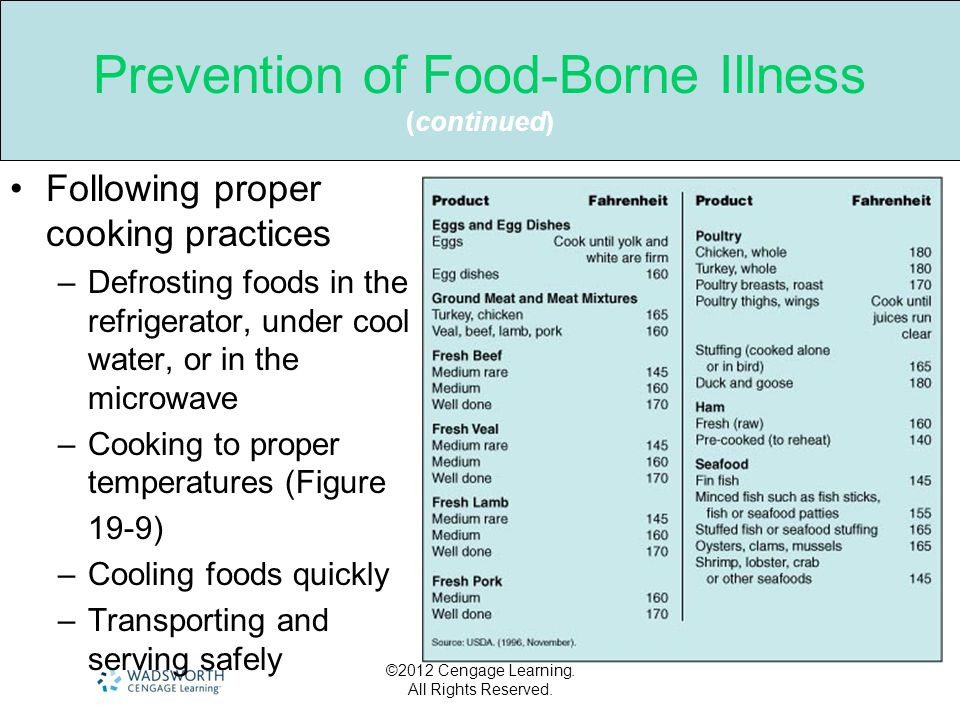 ©2012 Cengage Learning. All Rights Reserved. Prevention of Food-Borne Illness (continued) Following proper cooking practices –Defrosting foods in the