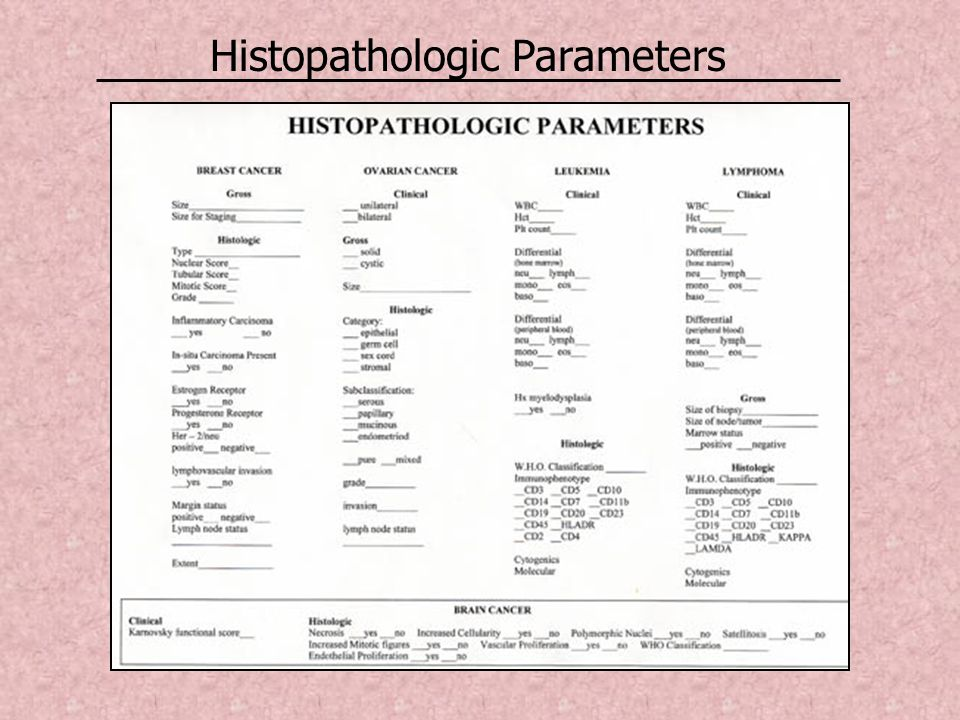 Histopathologic Parameters