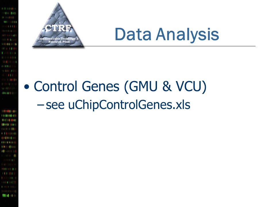 Data Analysis Control Genes (GMU & VCU) –see uChipControlGenes.xls