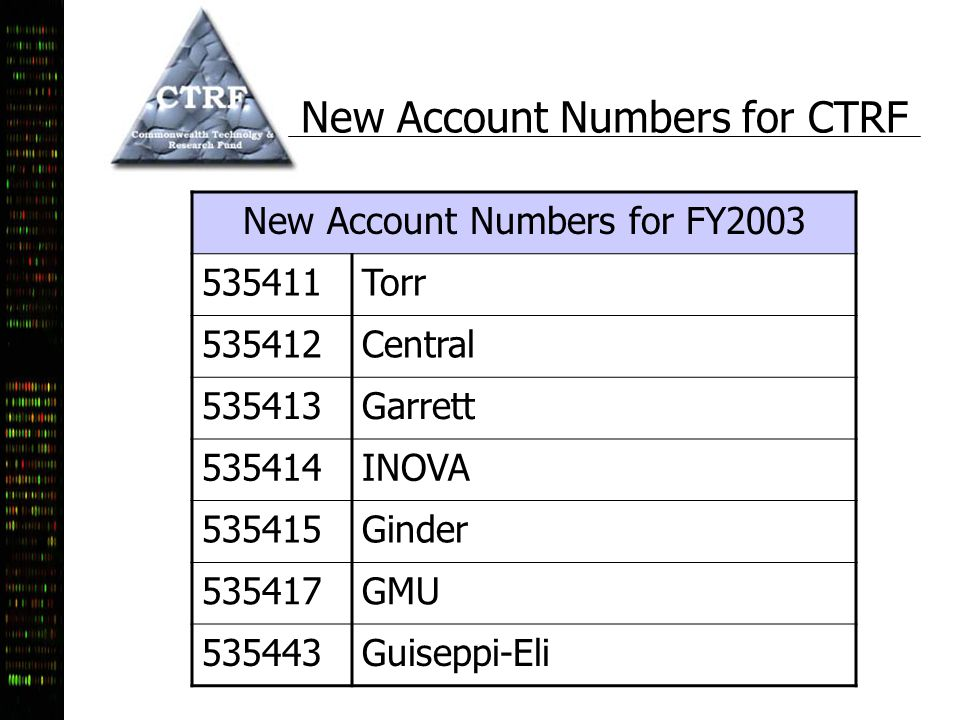 New Account Numbers for CTRF New Account Numbers for FY2003 535411Torr 535412Central 535413Garrett 535414INOVA 535415Ginder 535417GMU 535443Guiseppi-Eli