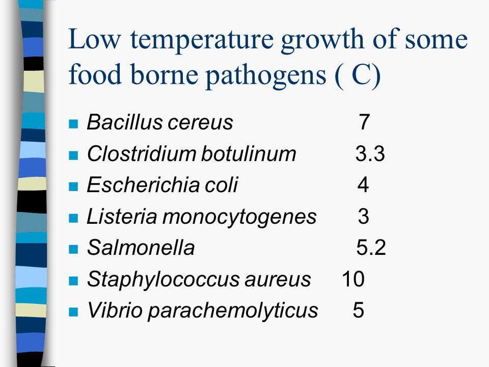 Low temperature growth of some food borne pathogens ( C) n Bacillus cereus 7 n Clostridium botulinum 3.3 n Escherichia coli 4 n Listeria monocytogenes