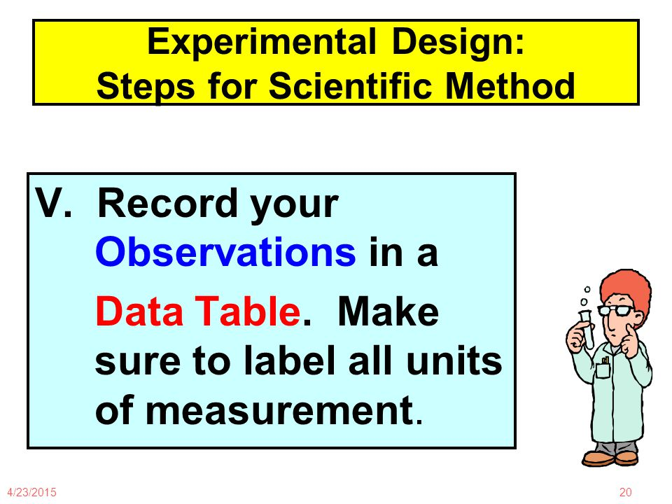4/23/201520 Experimental Design: Steps for Scientific Method V.