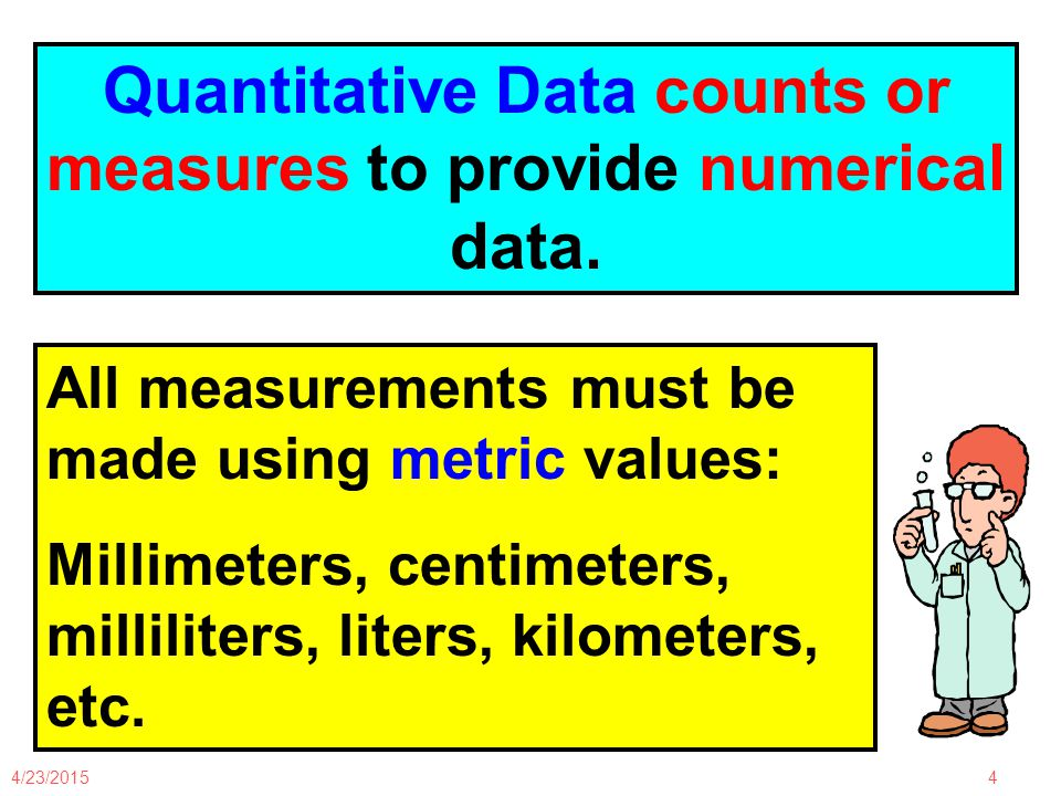 4/23/20154 Quantitative Data counts or measures to provide numerical data.