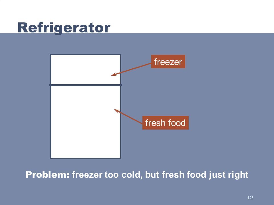 12 Refrigerator Problem: freezer too cold, but fresh food just right freezer fresh food