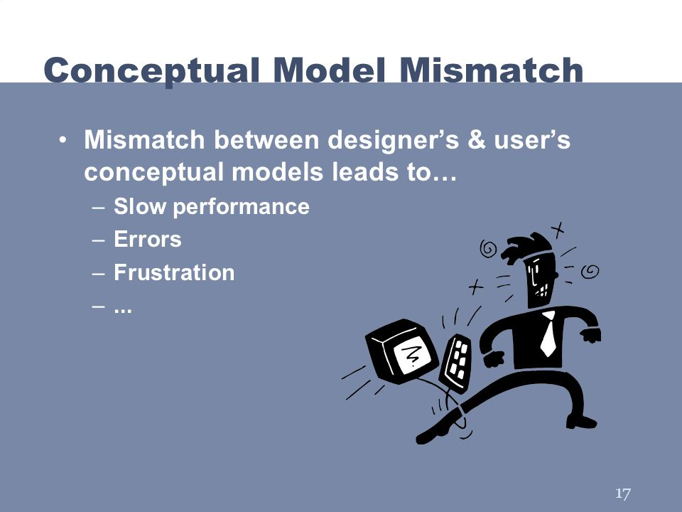17 Conceptual Model Mismatch Mismatch between designer's & user's conceptual models leads to… –Slow performance –Errors –Frustration –...