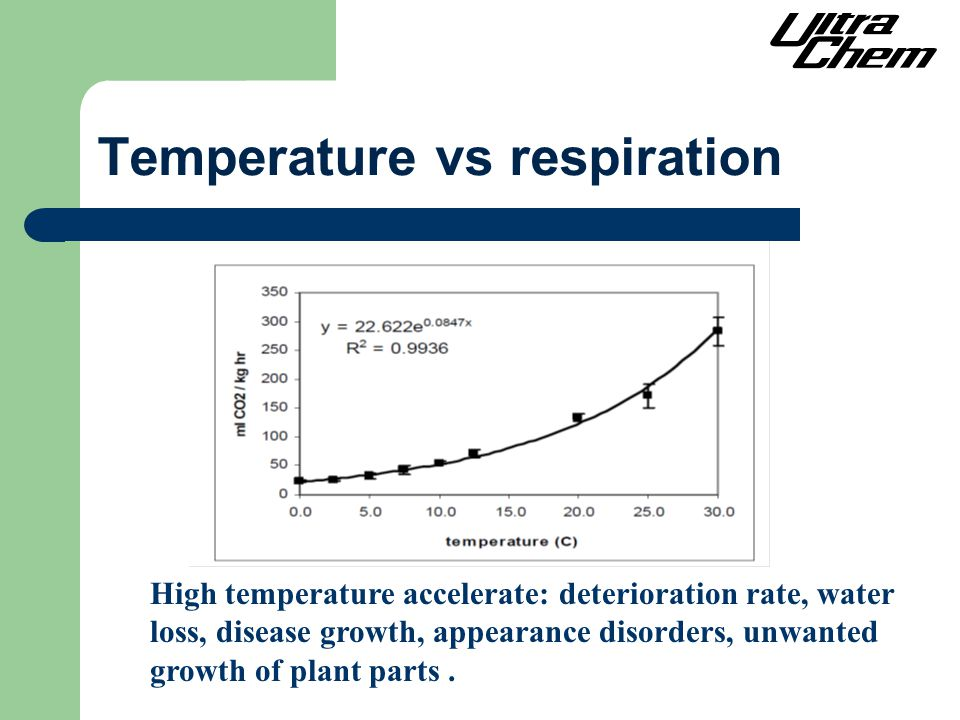 Temperature vs respiration High temperature accelerate: deterioration rate, water loss, disease growth, appearance disorders, unwanted growth of plant parts.