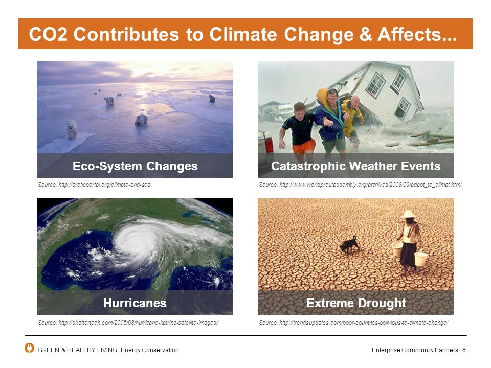 Enterprise Community Partners | 7GREEN & HEALTHY LIVING: Energy Conservation Source: US EPA Major Home Energy Usage