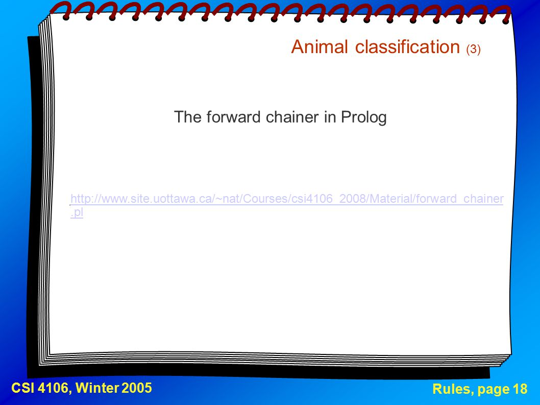 Rules, page 18 CSI 4106, Winter 2005 Animal classification (3) The forward chainer in Prolog http://www.site.uottawa.ca/~nat/Courses/csi4106_2008/Material/forward_chainer.pl