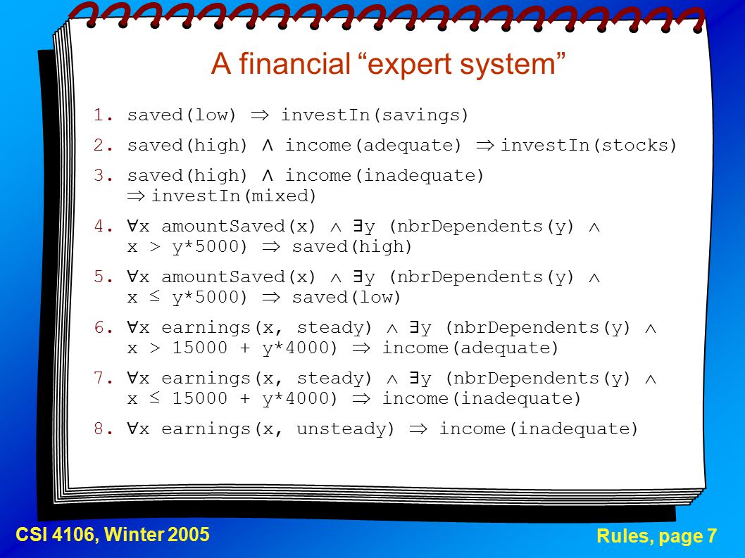 """Rules, page 7 CSI 4106, Winter 2005 A financial """"expert system"""" 1.saved(low)  investIn(savings) 2.saved(high) ∧ income(adequate)  investIn(stocks)"""