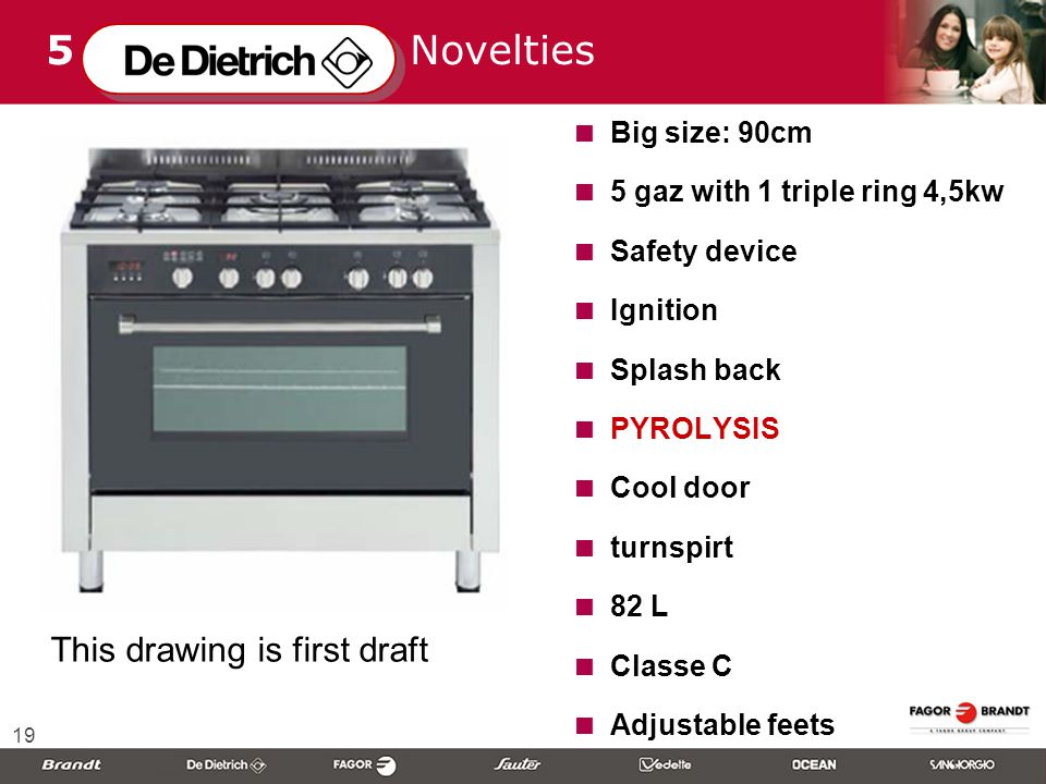 19 5 Novelties  Big size: 90cm  5 gaz with 1 triple ring 4,5kw  Safety device  Ignition  Splash back  PYROLYSIS  Cool door  turnspirt  82 L  Classe C  Adjustable feets This drawing is first draft
