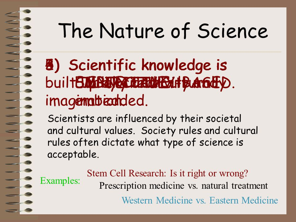 The Nature of Science Categories of Scientific knowledge: Observations/Data/Inferences,Hypothesis,Law.Theory, Social & Cultural Context.