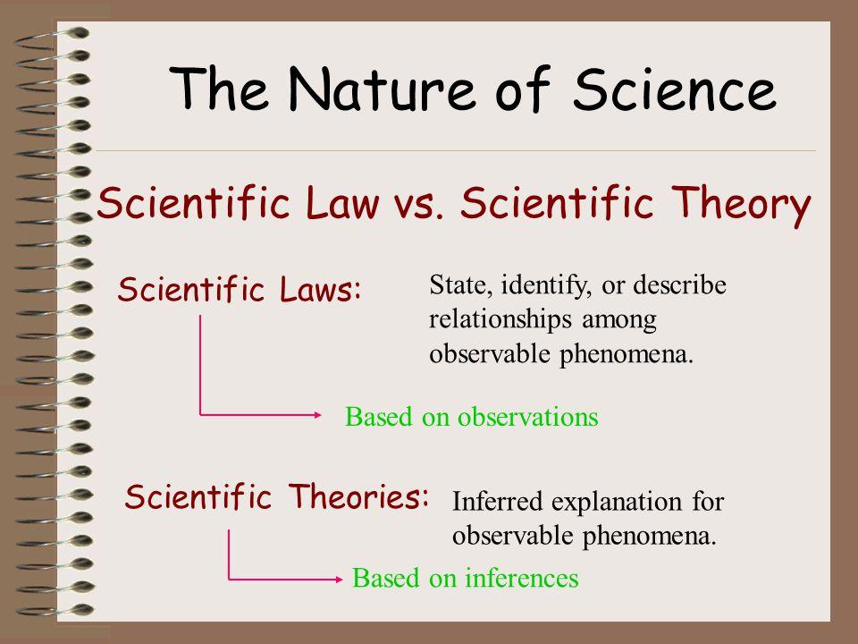 The Nature of Science Scientific Law vs.