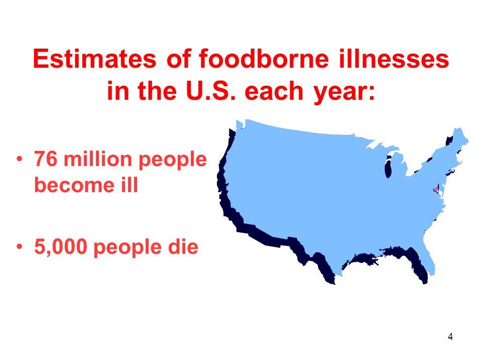 4 Estimates of foodborne illnesses in the U.S.