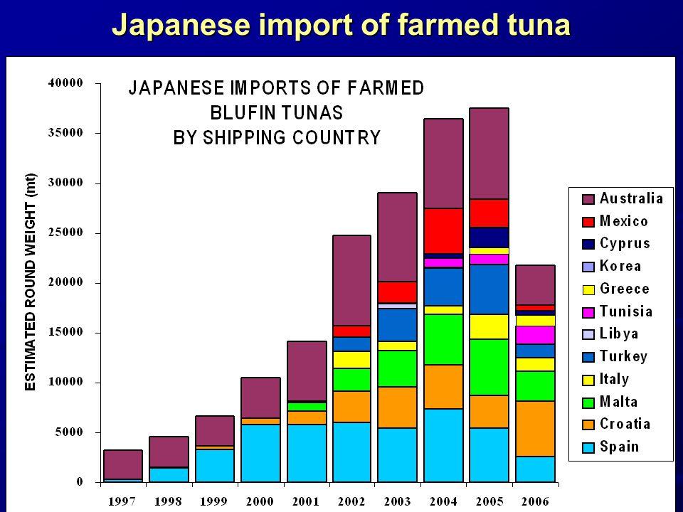 Japanese import of farmed tuna