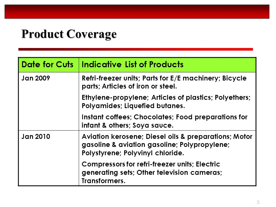 5 Product Coverage Date for CutsIndicative List of Products Jan 2009Refri-freezer units; Parts for E/E machinery; Bicycle parts; Articles of iron or steel.