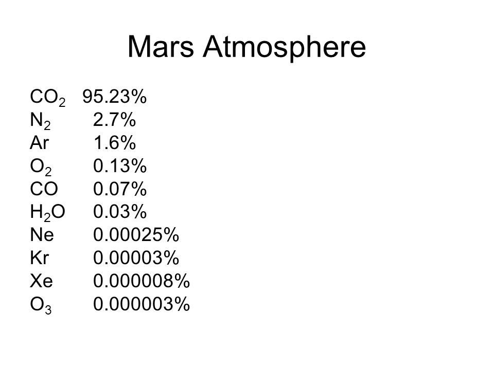 Mars Atmosphere CO 2 95.23% N 2 2.7% Ar1.6% O 2 0.13% CO0.07% H 2 O0.03% Ne0.00025% Kr0.00003% Xe0.000008% O 3 0.000003%