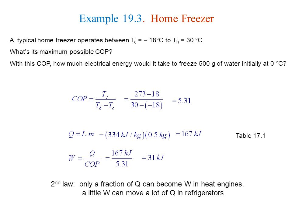 Example 19.3. Home Freezer A typical home freezer operates between T c =  18  C to T h = 30  C. What's its maximum possible COP? With this COP, how