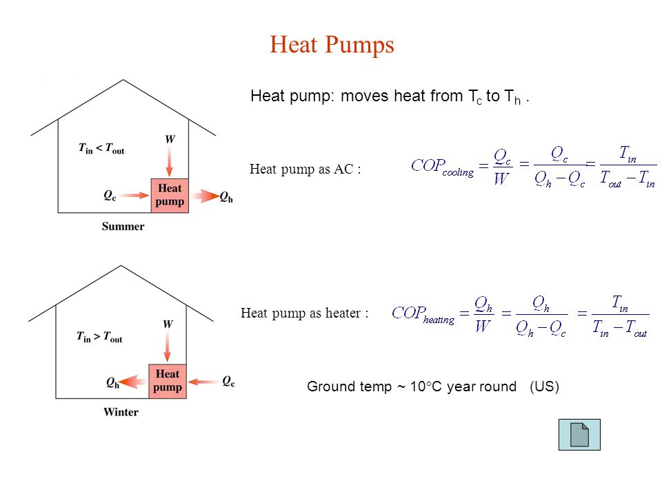 Heat Pumps Heat pump as AC : Heat pump as heater : Ground temp ~ 10  C year round (US) Heat pump: moves heat from T c to T h.