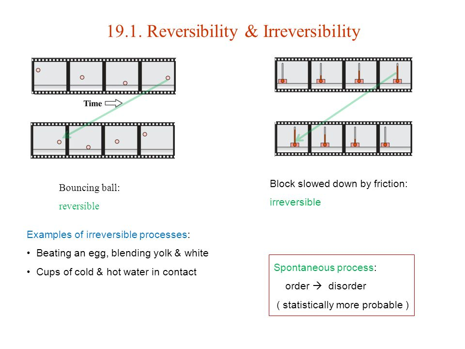 19.1. Reversibility & Irreversibility Block slowed down by friction: irreversible Bouncing ball: reversible Examples of irreversible processes: Beatin