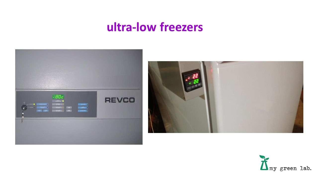 ultra-low freezers: -80 energy consumption 15 – 20 kWh/day -manufacturer data -validated by monitoring