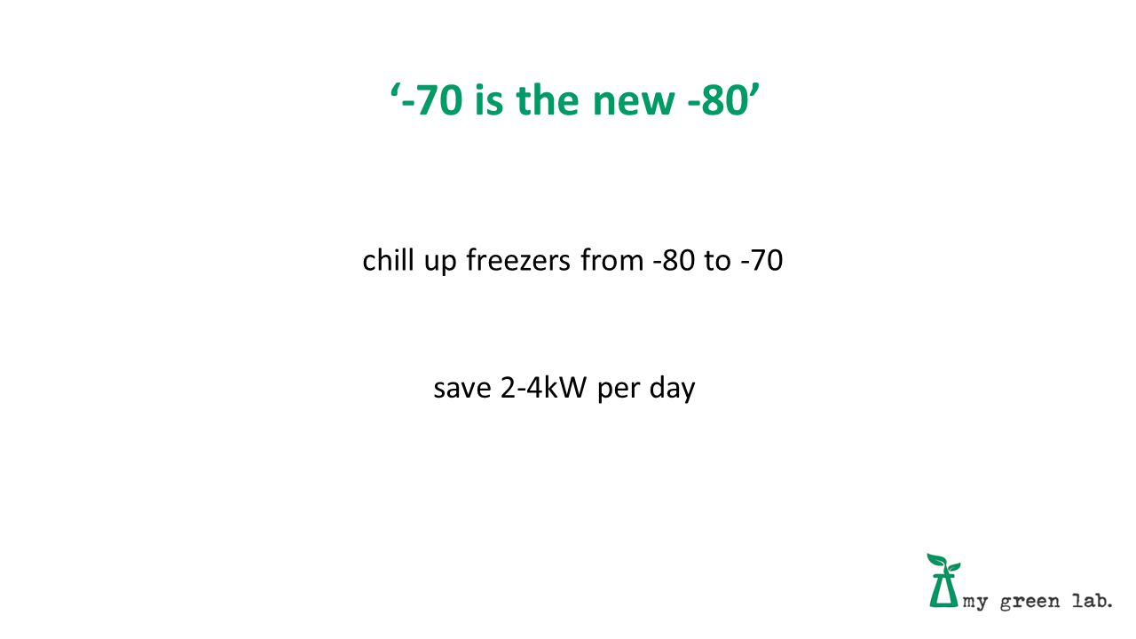 chill up freezers from -80 to -70 save 2-4kW per day