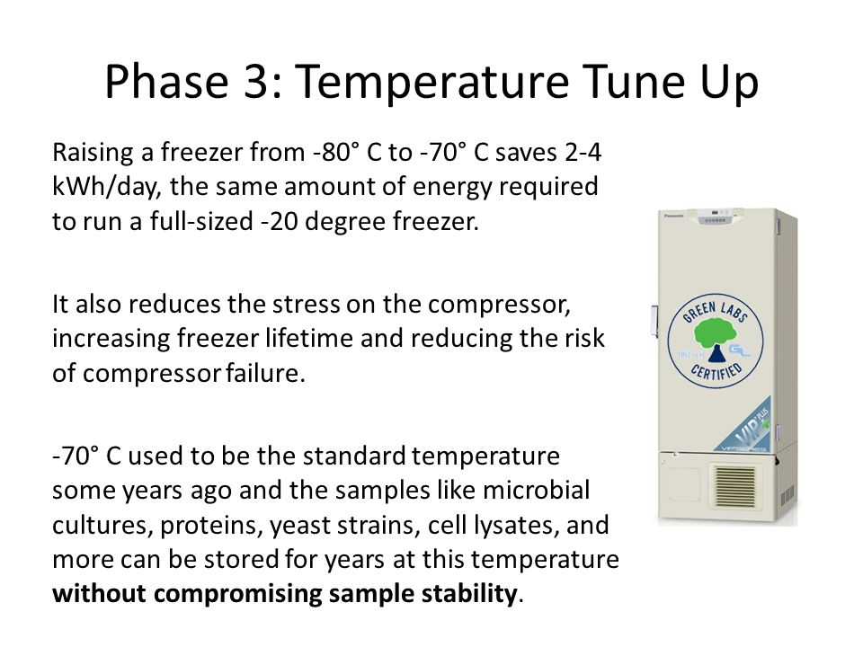 Phase 3: Temperature Tune Up Raising a freezer from -80° C to -70° C saves 2-4 kWh/day, the same amount of energy required to run a full-sized -20 deg
