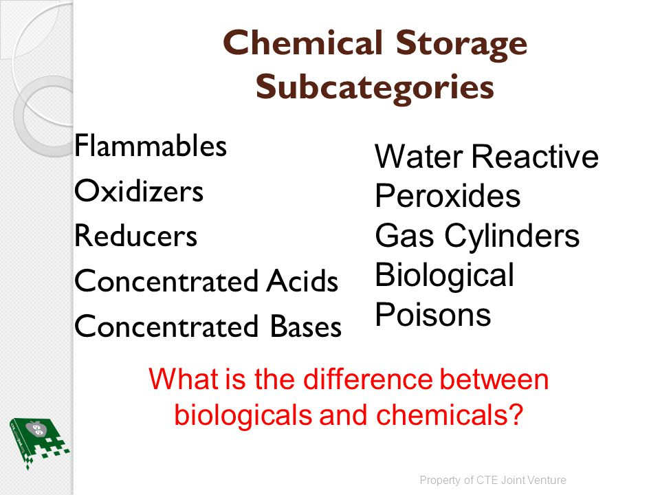 Chemical Storage Subcategories Flammables Oxidizers Reducers Concentrated Acids Concentrated Bases Property of CTE Joint Venture Water Reactive Peroxides Gas Cylinders Biological Poisons What is the difference between biologicals and chemicals?