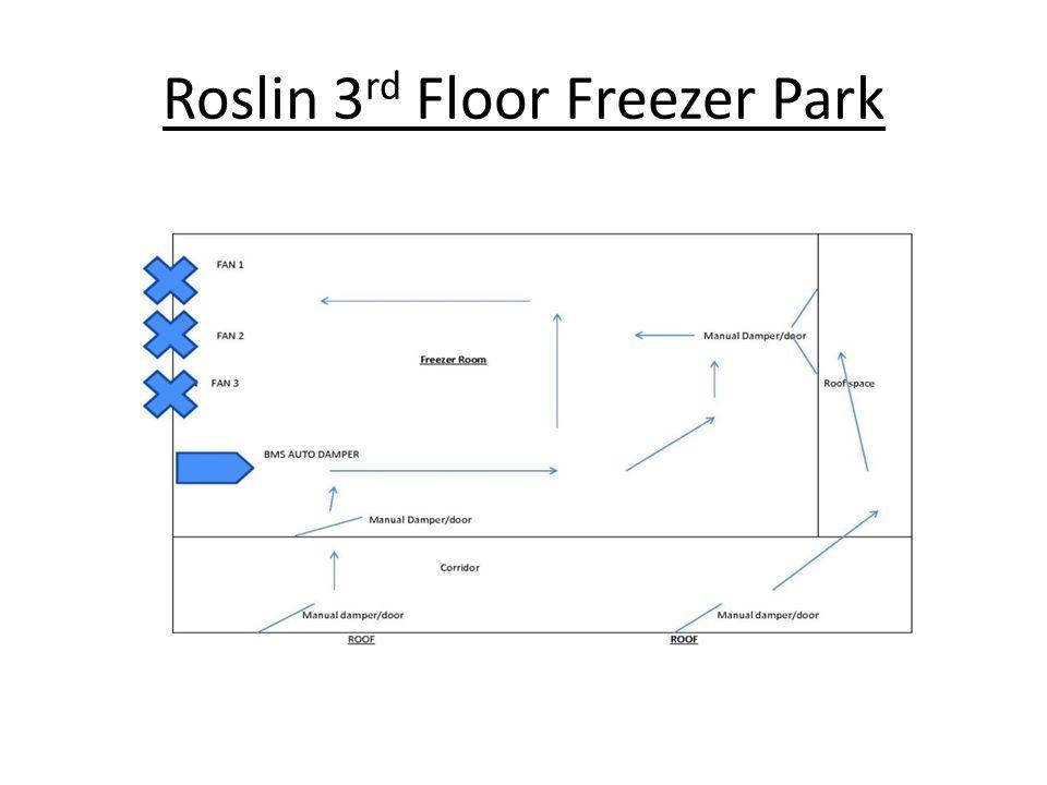 Roslin 3 rd Floor Freezer Park