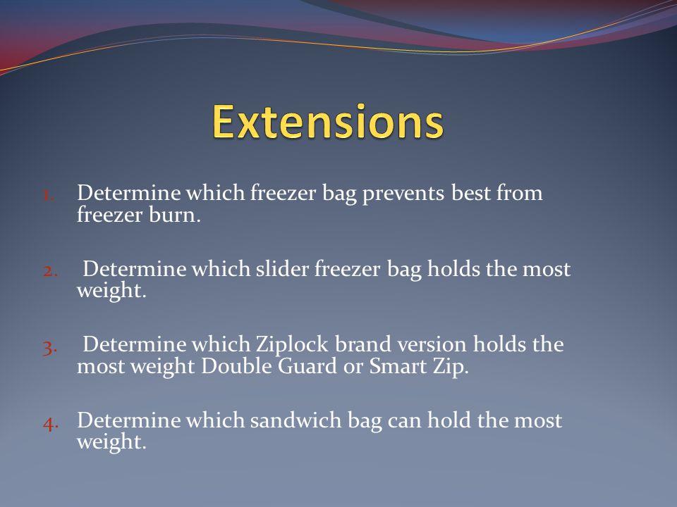 1. Determine which freezer bag prevents best from freezer burn. 2. Determine which slider freezer bag holds the most weight. 3. Determine which Ziploc
