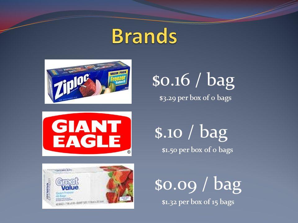 $0.16 / bag $.10 / bag $0.09 / bag $1.32 per box of 15 bags $1.50 per box of 0 bags $3.29 per box of 0 bags