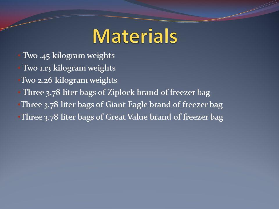 Two.45 kilogram weights Two 1.13 kilogram weights Two 2.26 kilogram weights Three 3.78 liter bags of Ziplock brand of freezer bag Three 3.78 liter bag