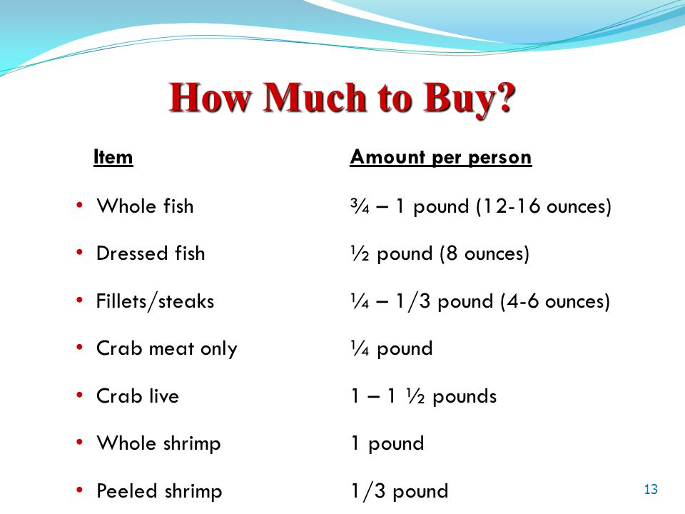 How Much to Buy.