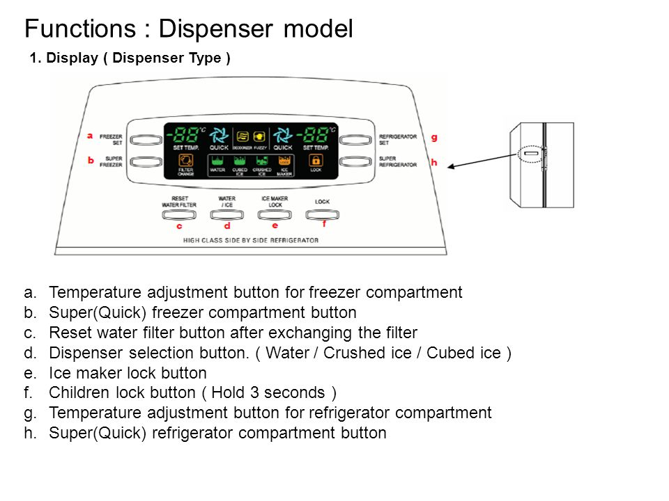 Functions : Dispenser model 1.