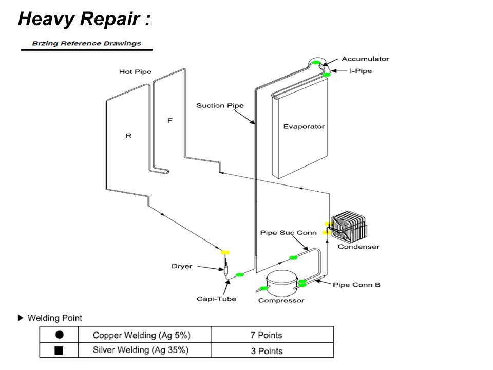 Heavy Repair :