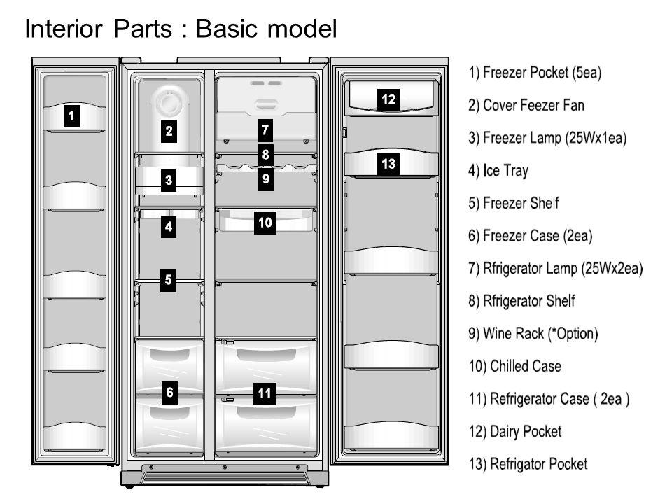 Interior Parts : Basic model